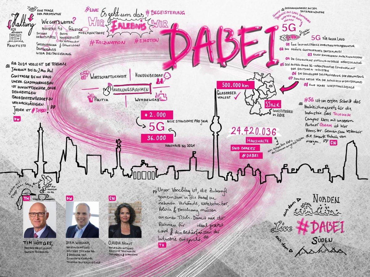 Ganz schön viele Infos rund um unser #Telekom Netz gab es letzte Woche auf unserem #Netzetag. Auch @SteffiKowalski war mit #DABEI und hat in dieser Sketchnote viele Fakten zusammengefasst. Danke dafür! 👍 #5G #Glasfaser ^steffi
