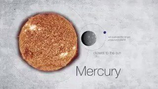 The BepiColombo mission to #Mercury is set for launch by #Ariane5 on 20 October 2018 (01:45 GMT) 🚀#VA245 The 4 in 1 spacecraft to uncover Mercury's mysteries will arrive near the rocky planet end of 2025 after a 8,524,000,000 km journey 😮 Stay tuned... https://www.airbus.com/space/space-exploration/bepicolombo.html…