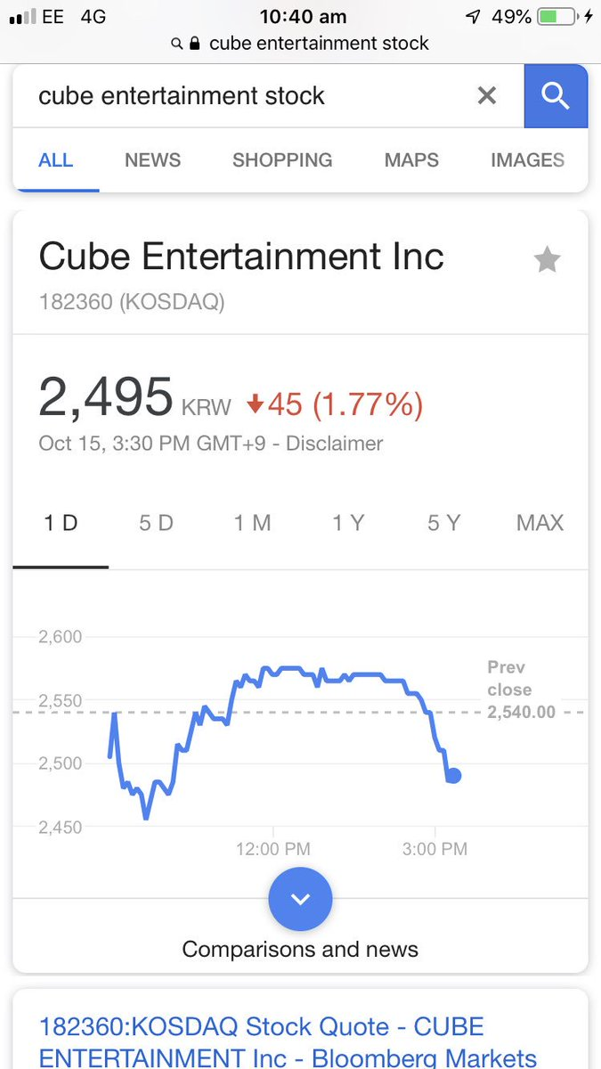 it rlly be like that #CubeIsOverParty<br>http://pic.twitter.com/FID8E1AUpg