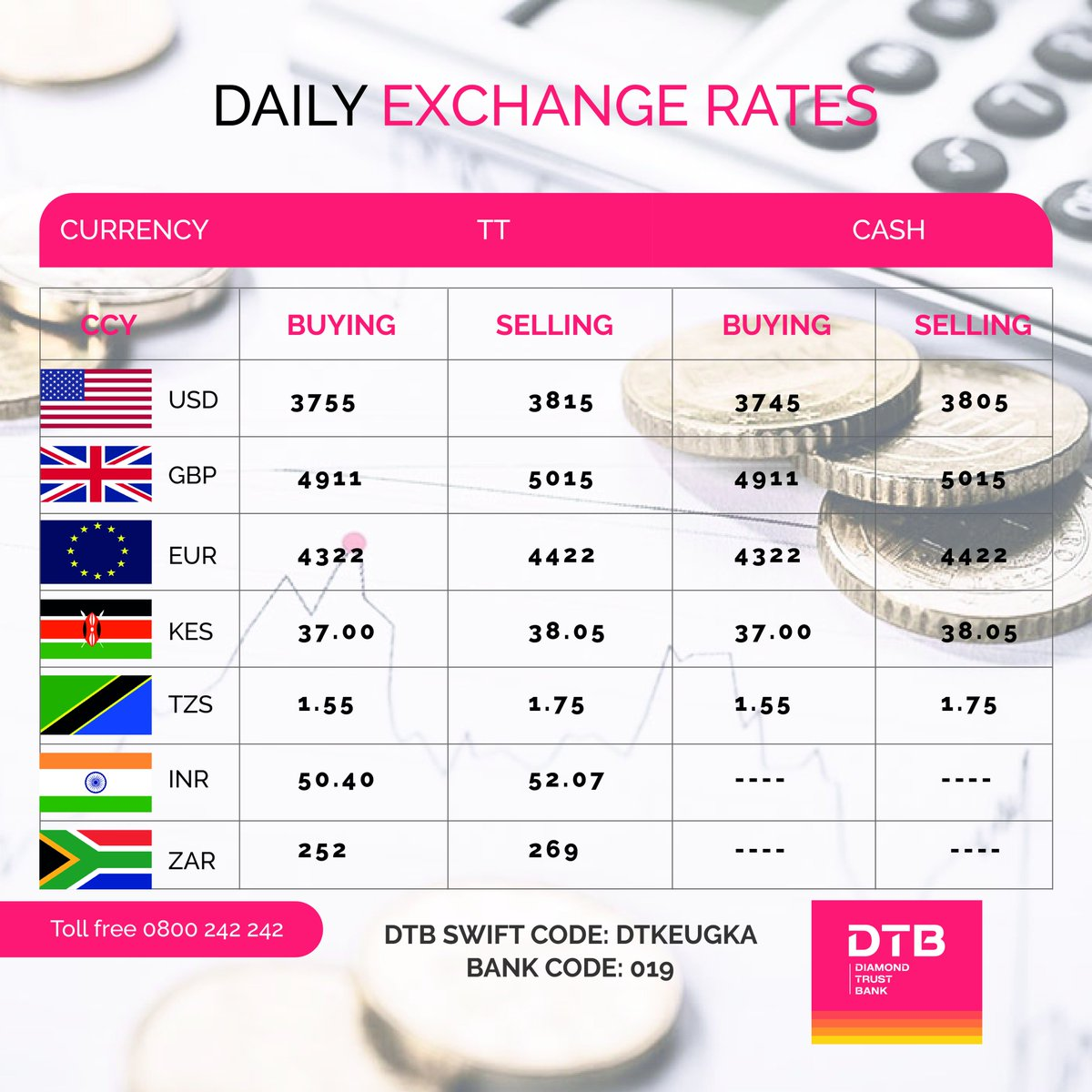 In search of fair FOREX rates? Well, look no further! Check out the #DTBForexBoard for indicative rates then visit your nearest branch to deal. <br>http://pic.twitter.com/lEEsTTxMJy
