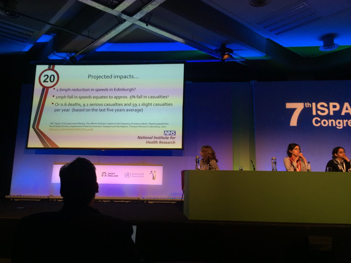What's the impact of reducing speed an average of 1 mph as Paul Kelly @narrowboat_paul  reported following #20mph / #30kph implementation in #Edinburgh @the20effect @20splentyforus  #ISPAH2018