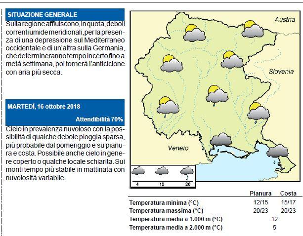 #Buongiorno #Friuli, le previsioni del #tempo dell...