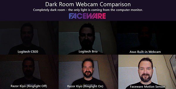 Ongoing Discussion] Need a web cam for FOIP? - Hardware