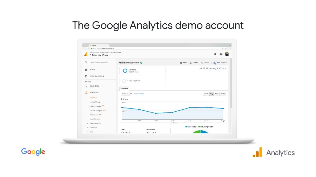 Google Analytics Googleanalytics Twitter