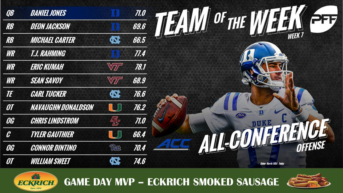 The Week 7 ACC Offense of the Week profootballfocus.com/news/college-w…