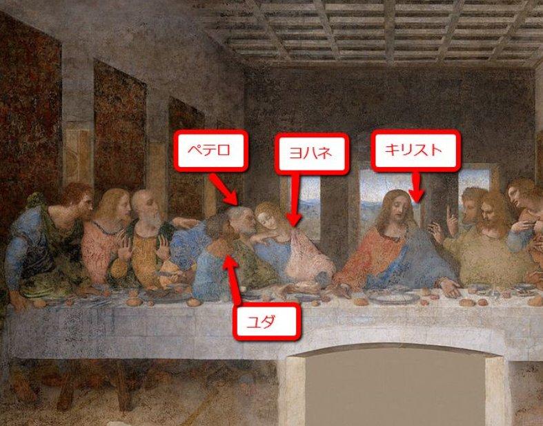 「最後の晩餐 ユダ」の画像検索結果