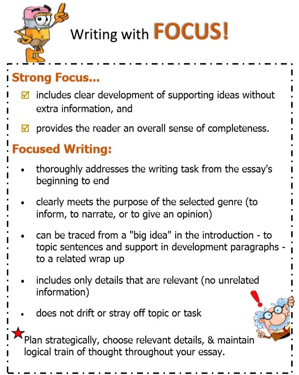 Example Of Essay Proposal  They Can Write An Essay That Hits The Bulls Eye Share These Tips For  Staying Focused When Responding To A Writing Taskpictwittercomyaehbbjba Thesis Essay Examples also Science Essay Questions Write Score On Twitter Strong Essays Have A Laserlike Focus That  Essays About Business