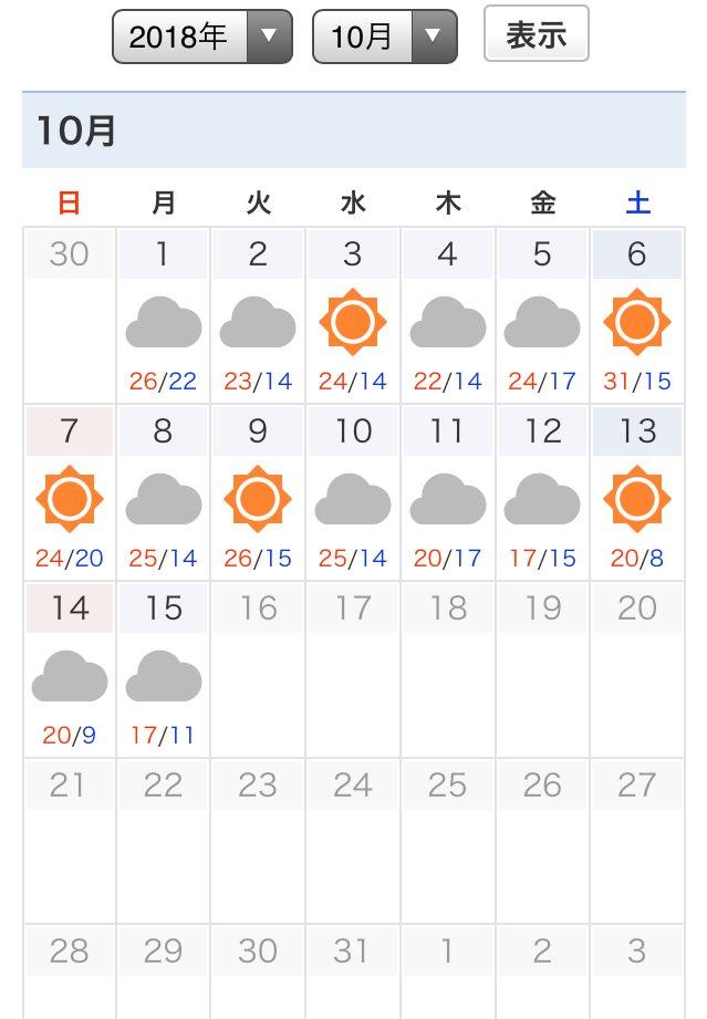 天気 会津 の