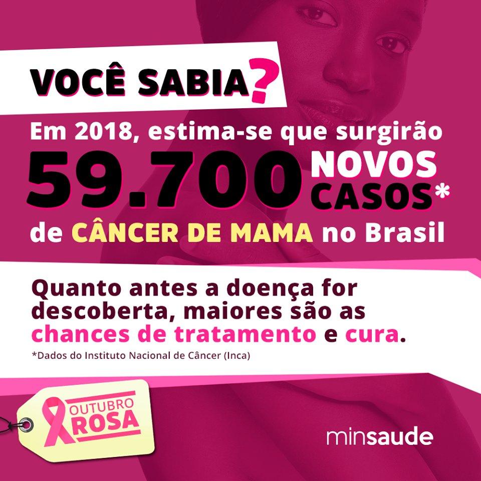 12% das mortes por câncer de mama no Brasil são atribuíveis ao sedentarismo.  Entenda: https://t.co/VfvhwIKCUp #OutubroRosa