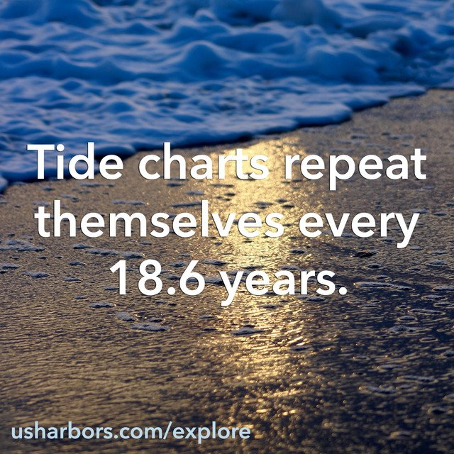 Usharbors On Twitter Hold On To Those Old Tide Charts You Can