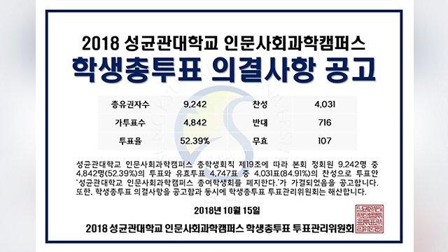 #성균관대 서울 인문사회과학캠퍼스가 #총여학생회 를 #폐지하기로 했습니다. https://t.co/LiFVJxMN9D