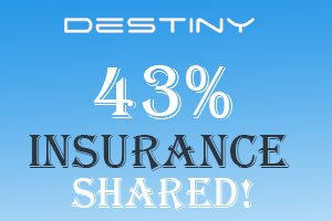 Image for DESTINY MICROSYS. Insurance shared!