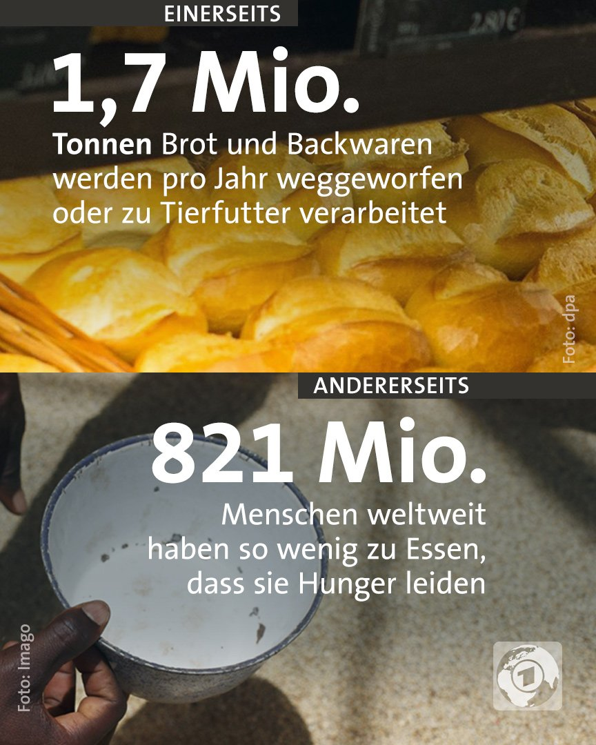 Die einen verschwenden, die anderen hungern. #Welternaehrungstag