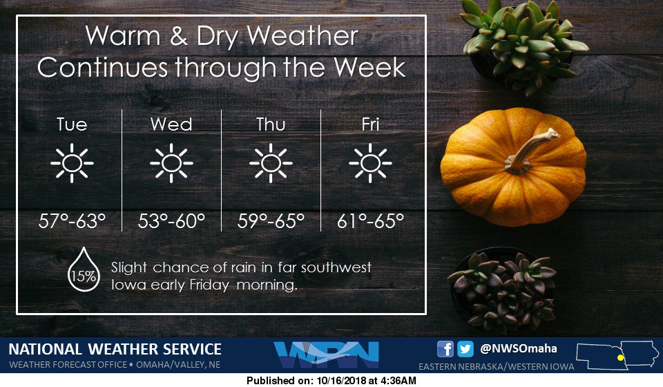 Fantastic fall weather ahead! Highs will be in the 50s-60s all week, with lows in the 30s-40s. #newx #iawx