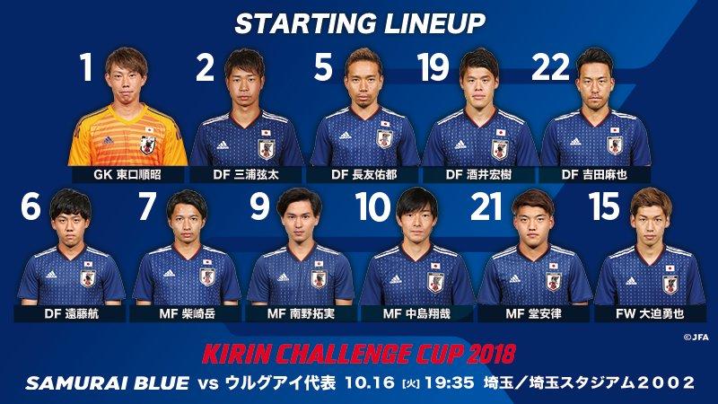 サッカー日本代表's photo on ウルグアイ