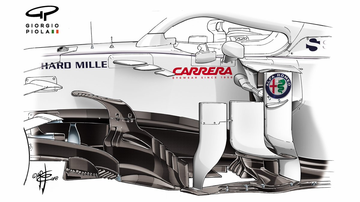 From backmarkers to midfield battlers - @SauberF1Team have transformed their fortunes in 2018 👊 Here's how >> f1.com/Tech-Sauber #TechTuesday #F1