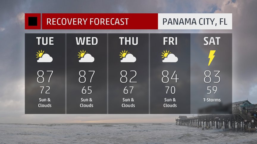 watch the weather channel online with live stream