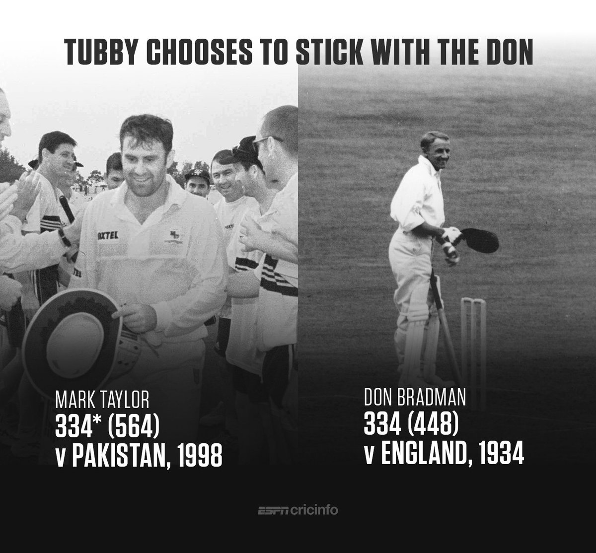 #OnThisDay 20 years ago, Mark Taylor decided to stay level with Don Bradman   More here: https://t.co/mIInoxDOUq