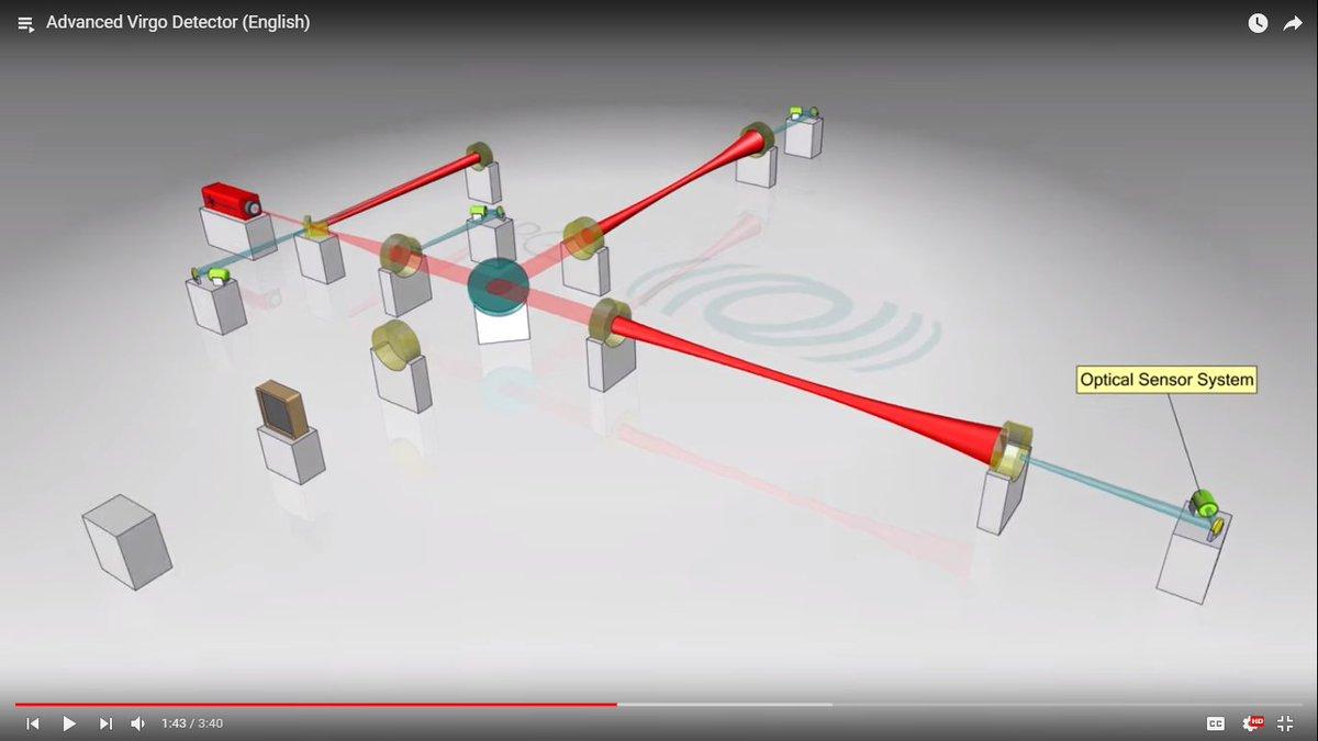 online RFIC and MMIC Design