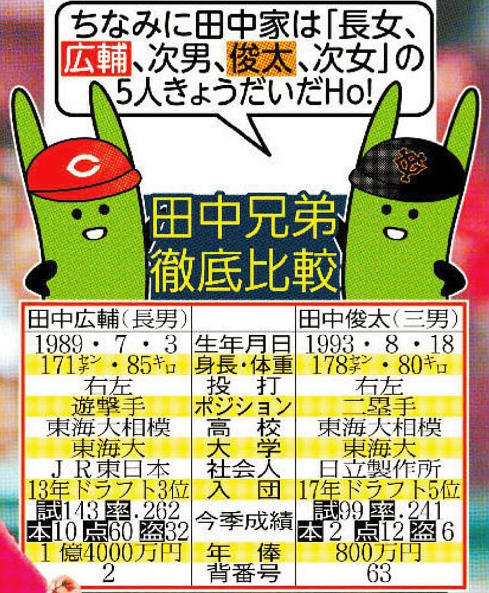 クライマックスシリーズ 史上初の兄弟同時出場へ #巨人 #giants #ジャイアンツ #田中俊太