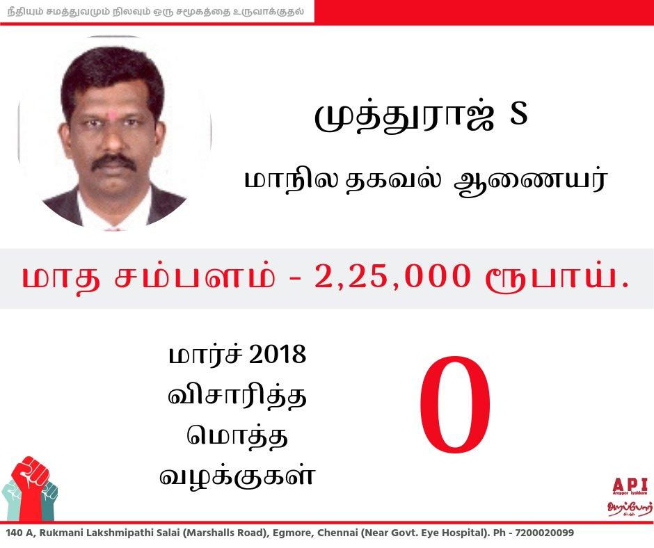 ஒரு வழக்கு கூட விசாரிக்காமல் 2.25 லட்சம் மாத சம்பளம் வாங்குவது நியாயமா முத்துராஜ் சார்? #WakeUpSIC Mr.Muthuraj who is one of the State Information Commissioner haven&#39;t even heard a case in March 2018 but happily received his 2.25 Lakh monthly salary.<br>http://pic.twitter.com/sTQ4hv1fii