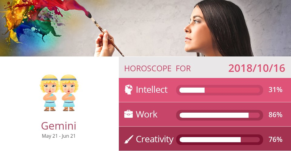 Oct 16, 2018: Work & Creativity => See more: https://t.co/CwThUYkblJ Accurate? Like = Yes #Gemini #Horoscope https://t.co/RS2RkgZAiI