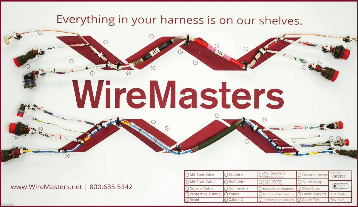Wireharness Hashtag On Twitter Mil Spec Wire Harness 0 Replies Retweets Likes