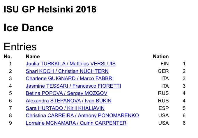 GP - 3 этап. Nov 02 - Nov 04, 2018 Helsinki 2018, Helsinki / FIN - Страница 2 DppSsCDXoAAfdhp