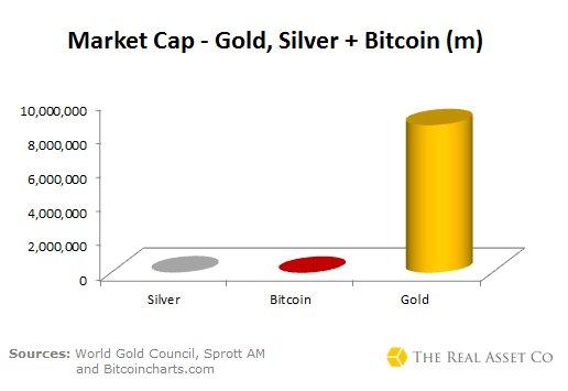 Quotazioni In Tempo Reale Bitcoin Gold