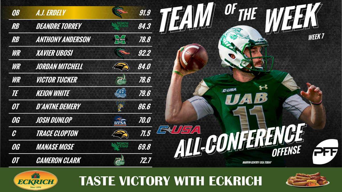 The Week 7 Team of the Week on offense in the Conference USA
