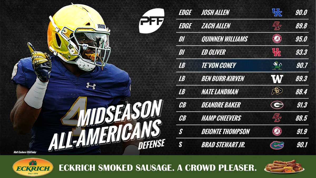 Featured on our Draft Board Risers and on our Midseason All-American Team – Tevon Coney is having one excellent season for Notre Dame profootballfocus.com/news/college-m…