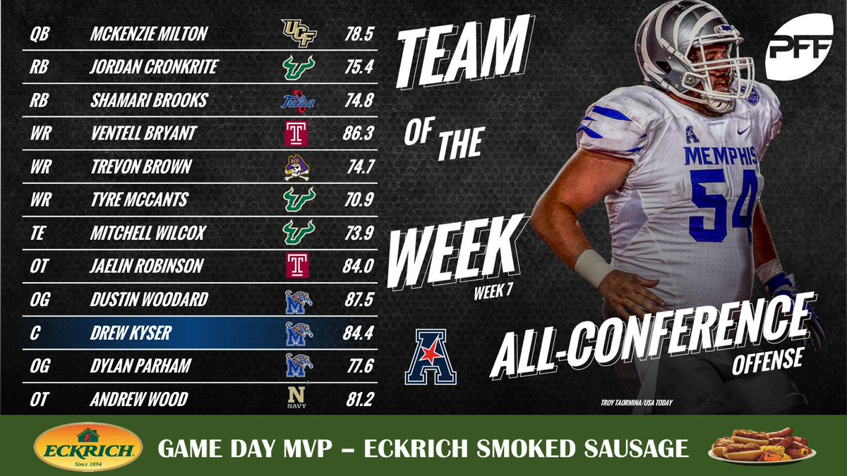 The Week 7 Team of the Week on offense in the AAC