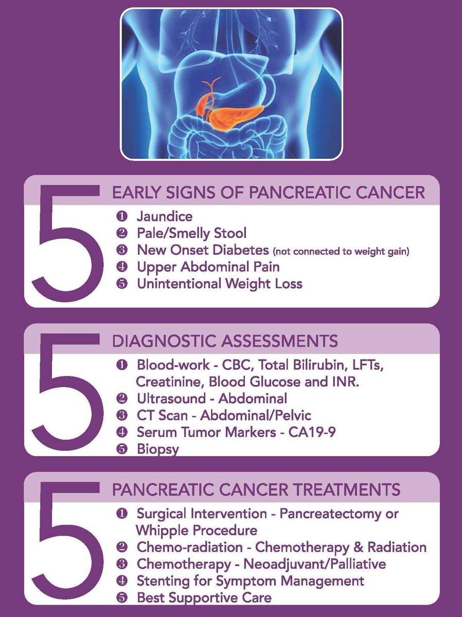 cancer pancreatic causes)