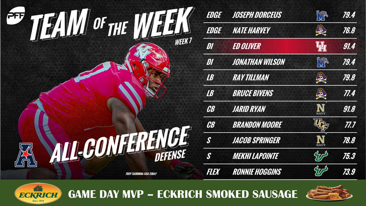 The Week 7 Team of the Week on defense in the AAC