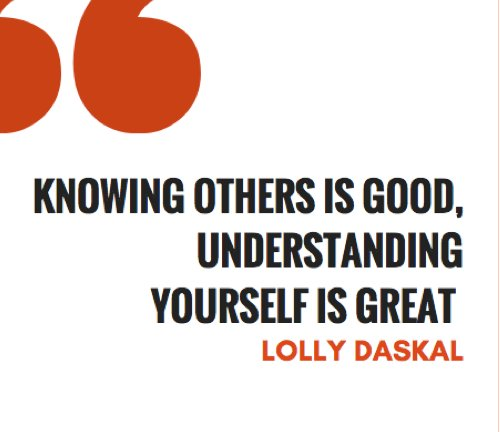 """Knowing others is good, understanding yourself is great. ~ """"The Leadership Gap"""" via @LollyDaskal https://t.co/pVKqaI7YVf #TheLeadershipGap #Book #Leadership #Management #HR"""