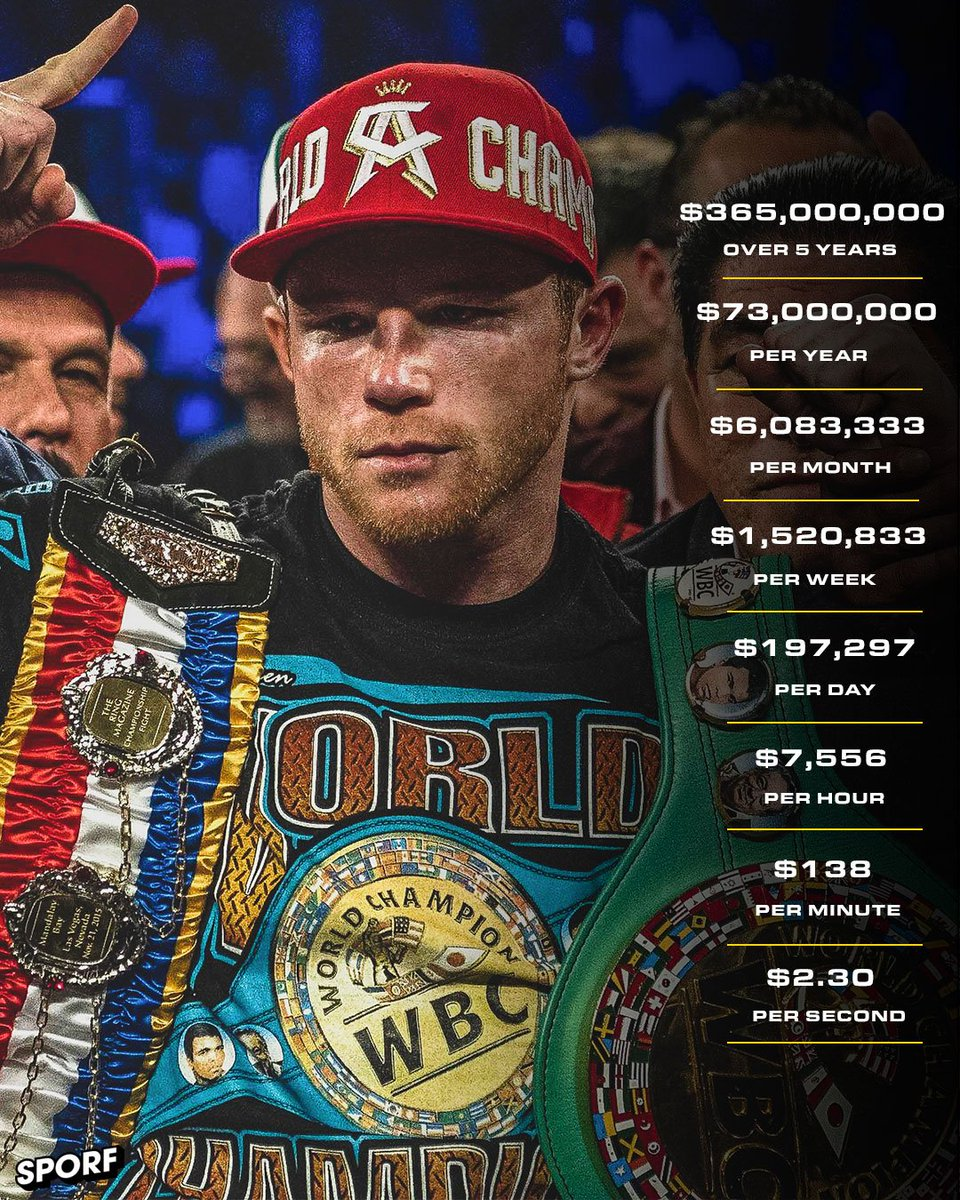 📝 The richest athlete contract in sports history.  💰 The breakdown of @Canelo Alvarez's earnings are simply incredible. 😳