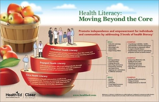Infographic: Empower your audiences to take charge of their health#esante #hcsmeufr #digitalhealth https://t.co/0rF0OvV9KZ