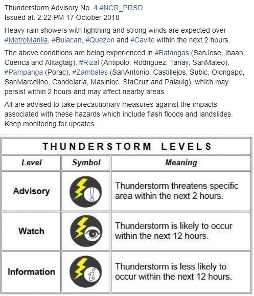 Thunderstorm Advisory No. 4 #NCR_PRSD Issued at: 2:22 PM 17 October 2018