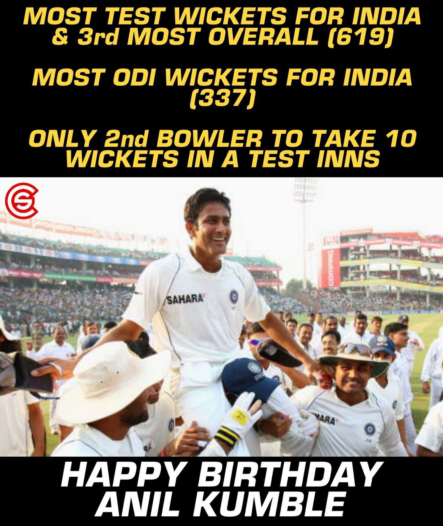 Happy Birthday, Anil Kumble!!