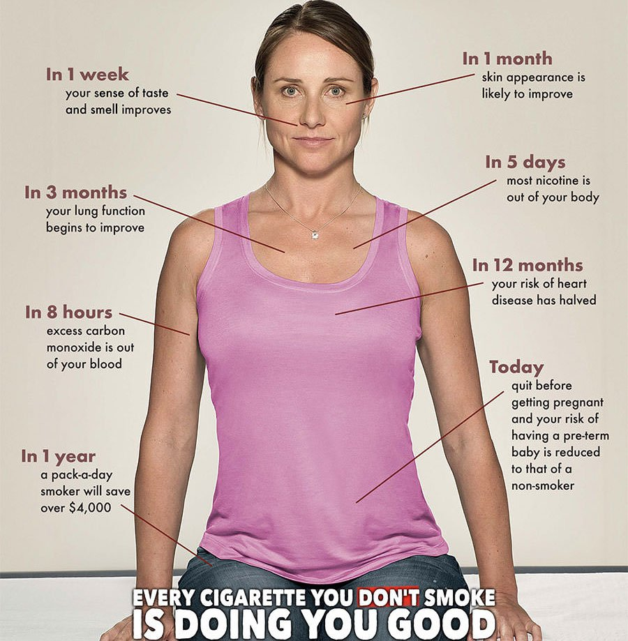 RT What Happens to Your Body If You Stop Smoking Infographic ➡ https://t.co/aPalWOxsT2 https://t.co/UvjxI3ijab #health #well