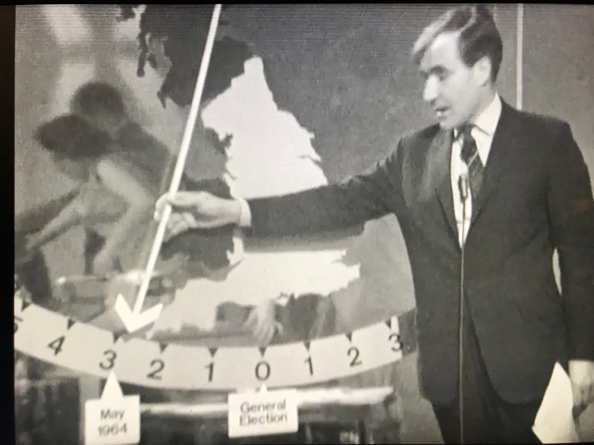 """Happy Birthday.  The psephologist Sir David Butler, who developed the concept of """"swing"""" in elections, and invented the BBC Swingometer, is 94 today."""