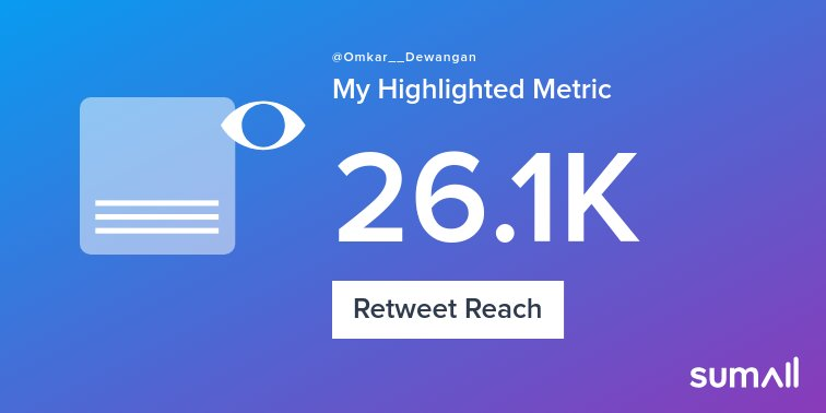 My week on Twitter 🎉: 8 Likes, 8 Retweets, 26.1K Retweet Reach. See yours with sumall.com/performancetwe…