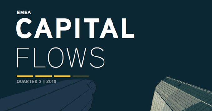 Internationale Kapitalströme<br><br>Im Report &quot;Capital Flows&quot; untersucht Colliers International die wichtigsten #Investment-Standorte des #Immobilien-Marktes der #EMEA-Region. Den kompletten Report gibt&rsquo;s hier:  t.co/jhNrqsRpdr
