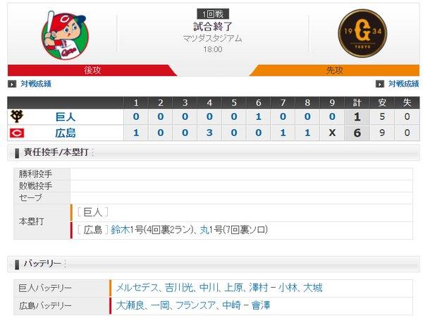 プロ野球ニュースまとめ's photo on メルセデス