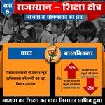 #shikshavirodhivasundhara Twitter Photo