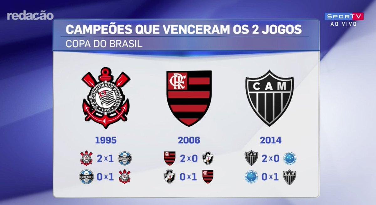 Dá um RT pra mostrar que o seu time tá nessa lista!   #RedacaoSporTV  #FinalCopaDoBrasil