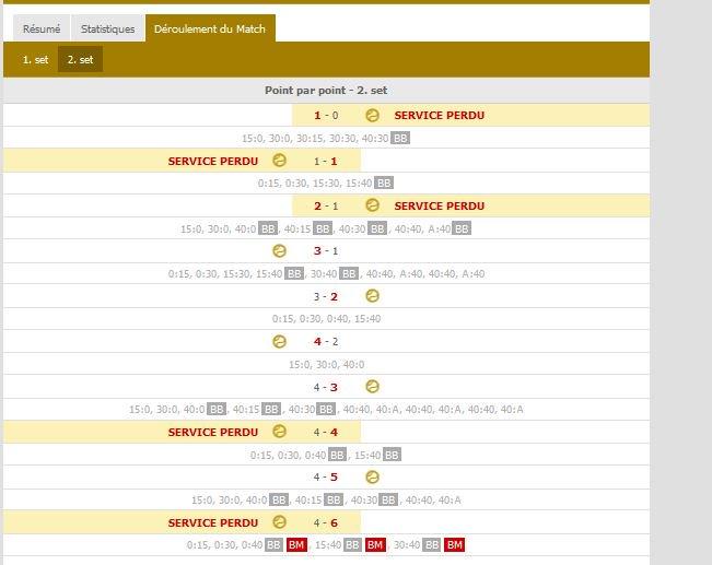 Kremlin Cup 2018 - Moscou - ATP 250 DptvKNDU0AAJ9Xg