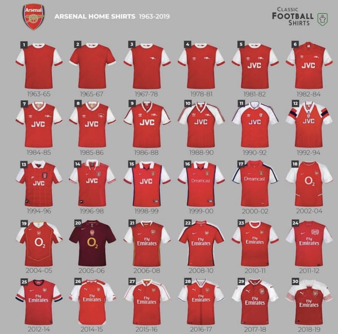 Arsenal Home Shirts 1963-2019.  Which one is your favorite? �� https://t.co/hvht1827UB