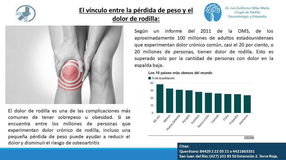 Dr Luis Guillermo Yañez Cirugia De Rodilla En Twitter