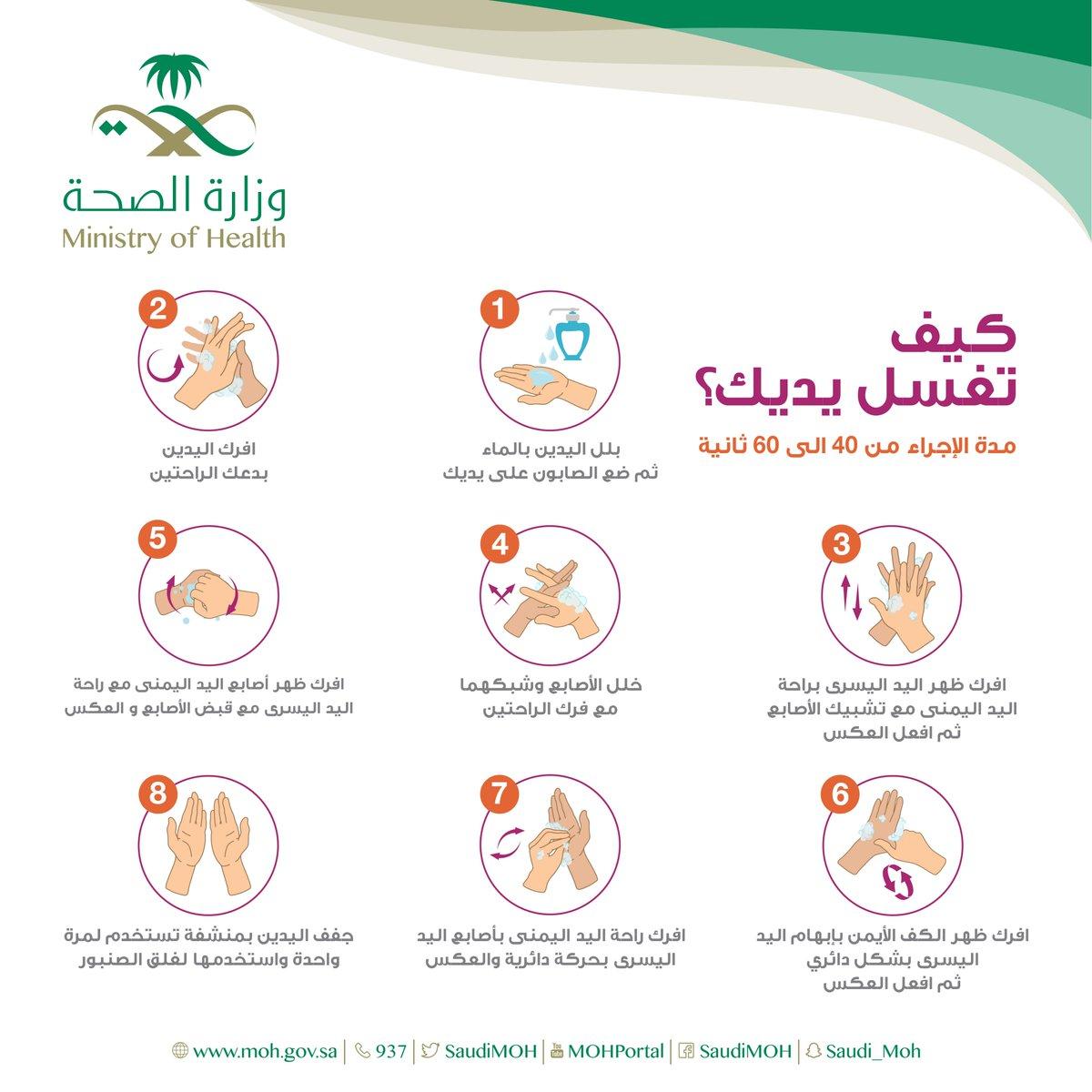 و ز ا ر ة ا لـ صـ حـ ة السعودية A Twitter الطريقة الصحيحة لغسل اليدين الاسبوع العالمي لمكافحة العدوى